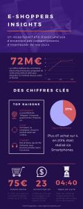 e-shoppers-insights
